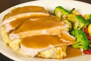 Wednesdays: Roasted Turkey